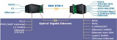 Dự án cung cấp thiết bị tin học & viễn thông VT3 - ICA